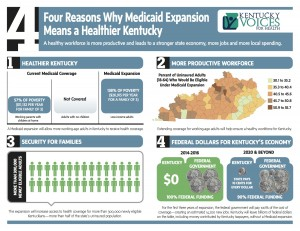 KVH Medicaid Expansion Infographic 3-28-13