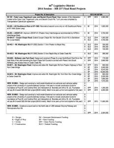 46th Roads list Final 2014 session